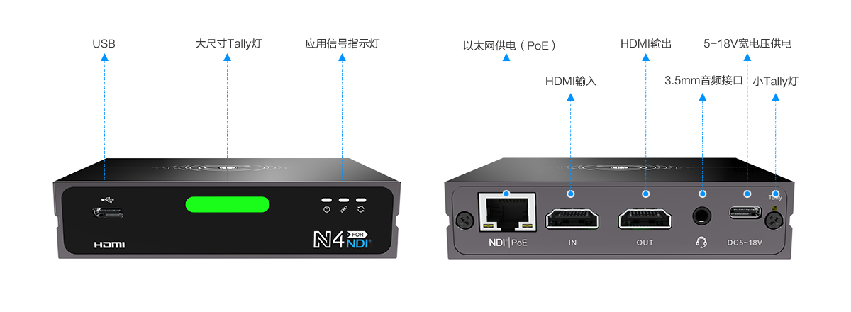 N4 HDMI转NDI指示连线图