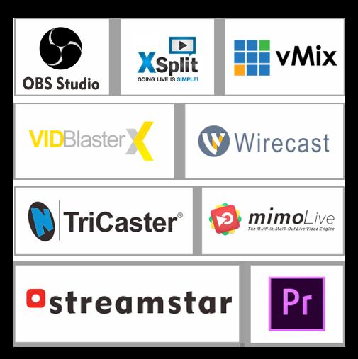 NDI可与众多软件兼容图
