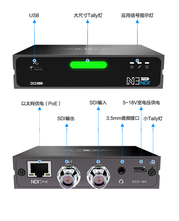 N3 3G-SDI编解码器指示连线图