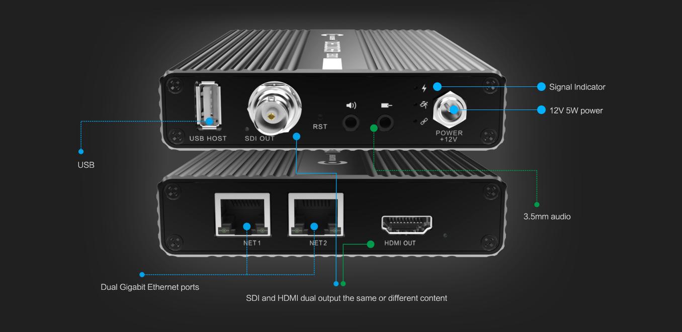 kiloview-hdmi-hevc-hardware-decoder-d300-product-closeup