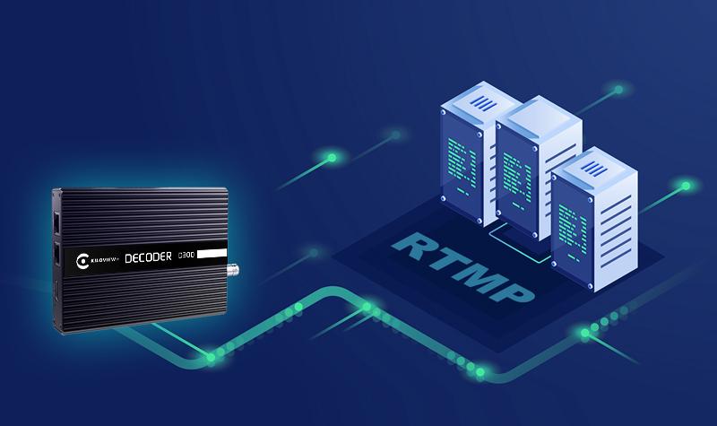 kiloview-hdmi-hevc-hardware-decoder-d300-with-rtmp-server