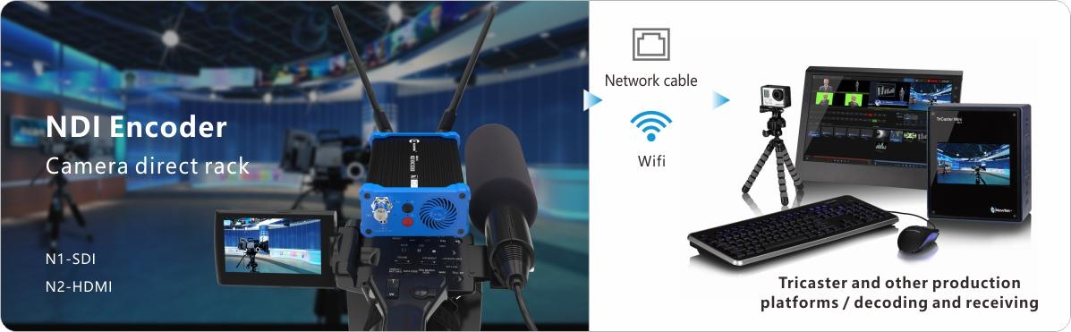 Wireless-NDI-Video-Encoder-kiloview-n1-n2-application-connection