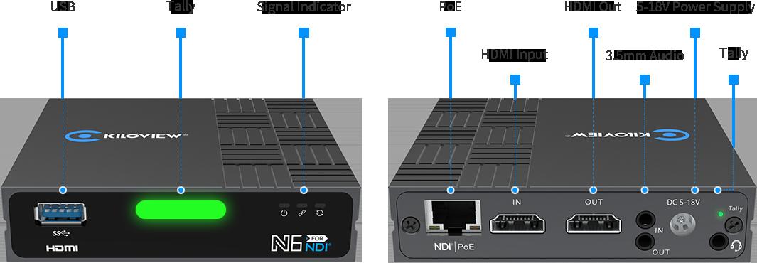 kiloview-n6-ndi-to-hdmi-converter-product-diagram